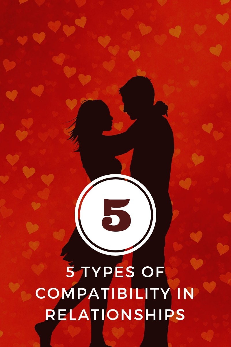 5 Types of Compatibility in Relationships